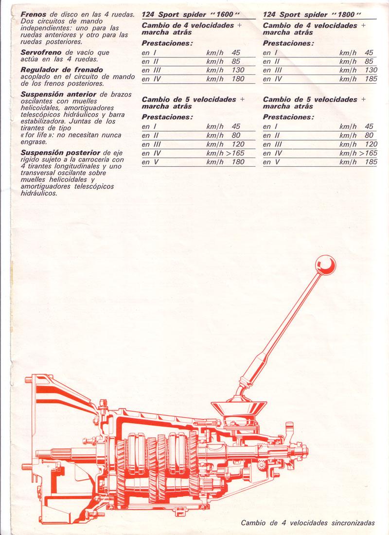 Catálogo Spider 12 páginas, ¡En castellano! Spider-11